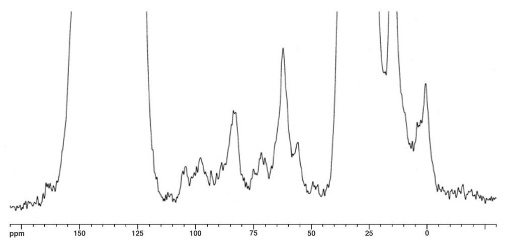 Figure 5(b)